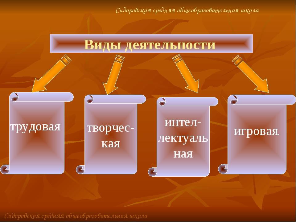 Сидоровская средняя общеобразовательная школа Сидоровская средняя общеобразов...
