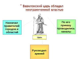 Царь Руководил армией По его приказу проводились каналы Назначал правителей г