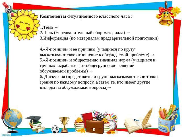 Компоненты ситуационного классного часа : 1.Тема → 2.Цель (+предварительный...