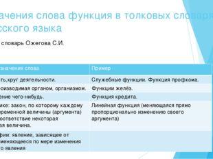 Значения слова функция в толковых словарях русского языка Толковый словарь Ож