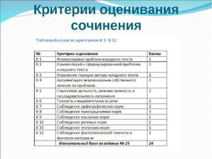 Критерии оценивания сочинения