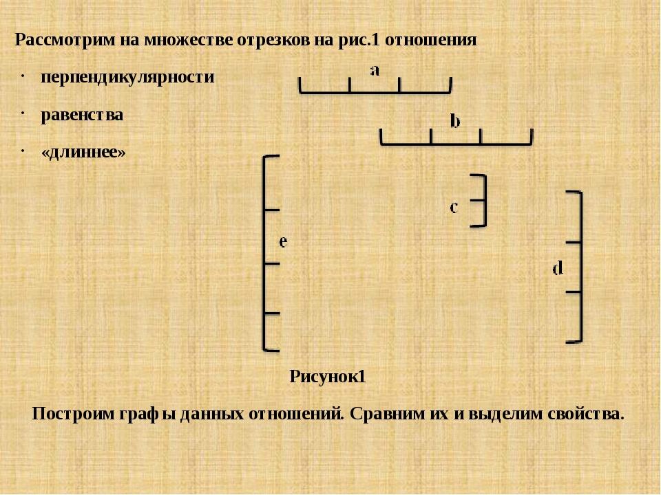 Рассмотрим на множестве отрезков на рис.1 отношения перпендикулярности равенс...