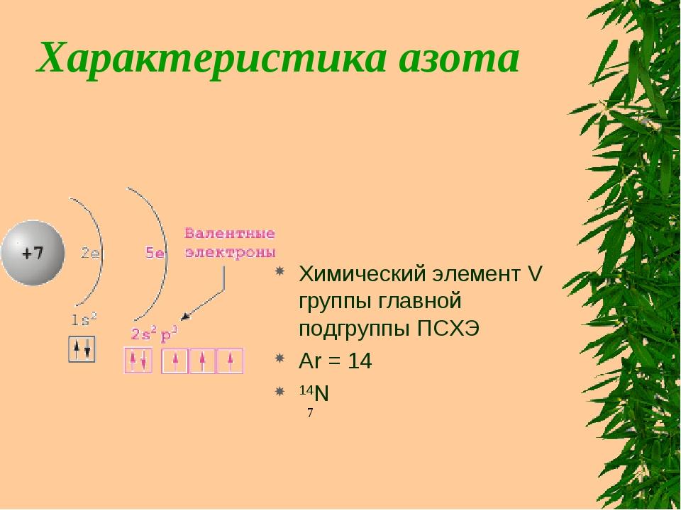 Характеристика азота Химический элемент V группы главной подгруппы ПСХЭ Аr =...