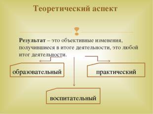 Теоретический аспект образовательный воспитательный практический Результат –