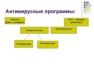 Антивирусные программы: Сканеры (фаги, полифаги) Иммунизаторы Блокировщики CR