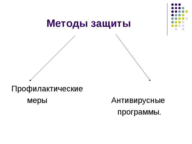 Методы защиты Профилактические меры Антивирусные программы.