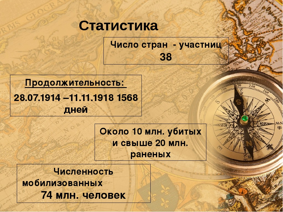 Продолжительность: 28.07.1914 –11.11.1918 1568 дней Число стран - участниц 38...