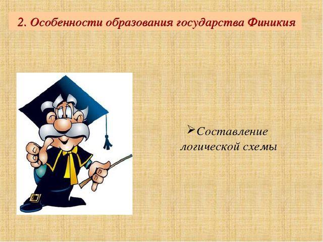2. Особенности образования государства Финикия Составление логической схемы