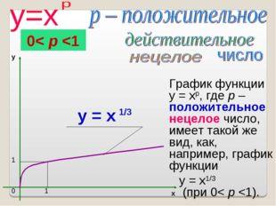 График функции y = xр, где p – положительное нецелое число, имеет такой же ви