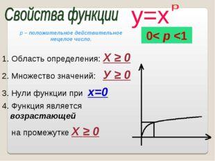 1. Область определения: Х ≥ 0 2. Множество значений: У ≥ 0 3. Нули функции пр