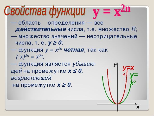 — область определения — все действительные числа, т.е. множество R; — множест...