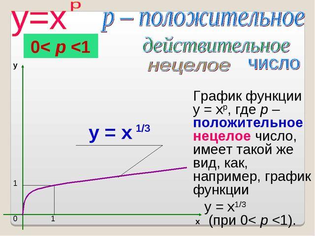 График функции y = xр, где p – положительное нецелое число, имеет такой же ви...