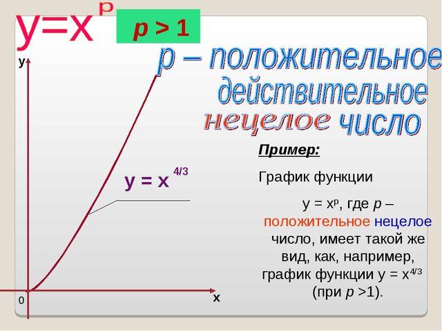 Пример: График функции y = xр, где p – положительное нецелое число, имеет так...