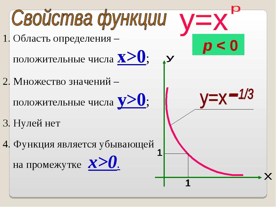Область определения – положительные числа x>0; 2. Множество значений – положи...