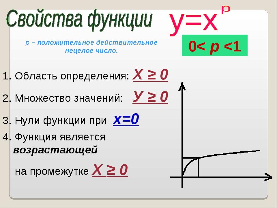 1. Область определения: Х ≥ 0 2. Множество значений: У ≥ 0 3. Нули функции пр...