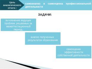 вычленение ведущих проблем, решаемых за межаттестационный период; анализ полу