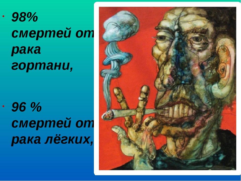98% смертей от рака гортани, 96 % смертей от рака лёгких,