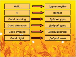 Hello Hi Good morning Good afternoon Good evening Good night Здравствуйте При