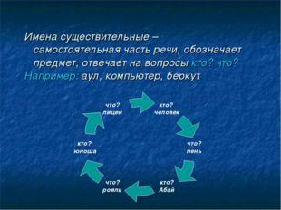 Имена существительные – самостоятельная часть речи, обозначает предмет, отвеч