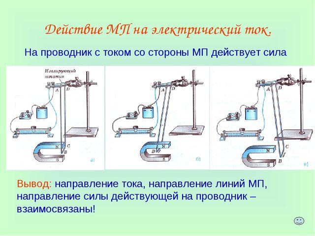 Действие МП на электрический ток. На проводник с током со стороны МП действуе...