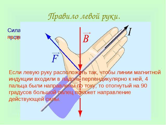 Правило левой руки. Сила Ампера – сила действующая со стороны МП на проводник...