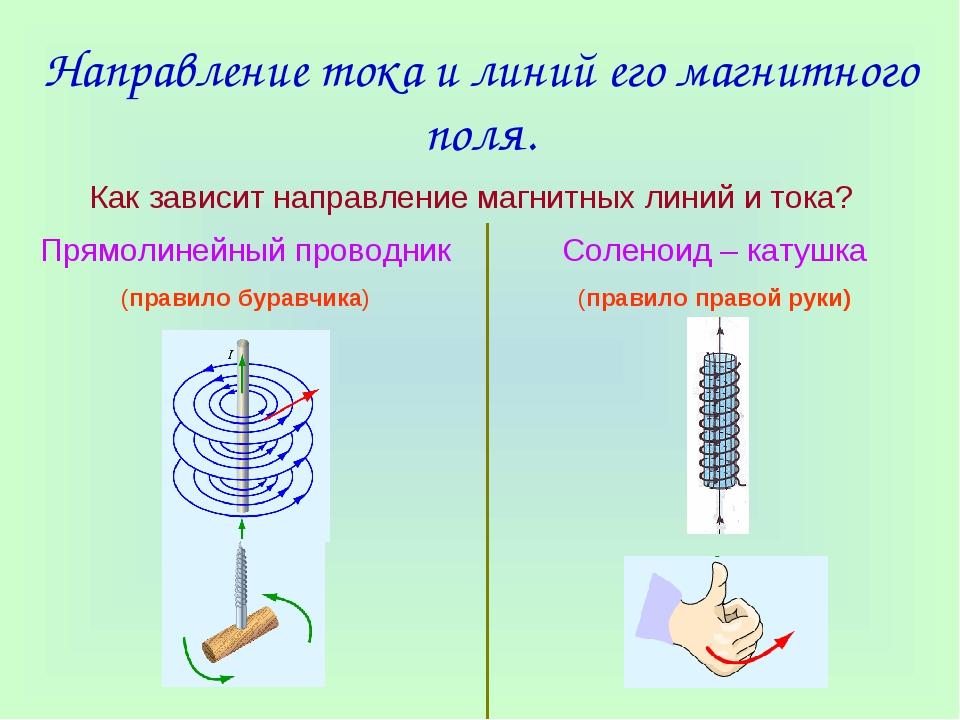 Направление тока и линий его магнитного поля. Как зависит направление магнитн...