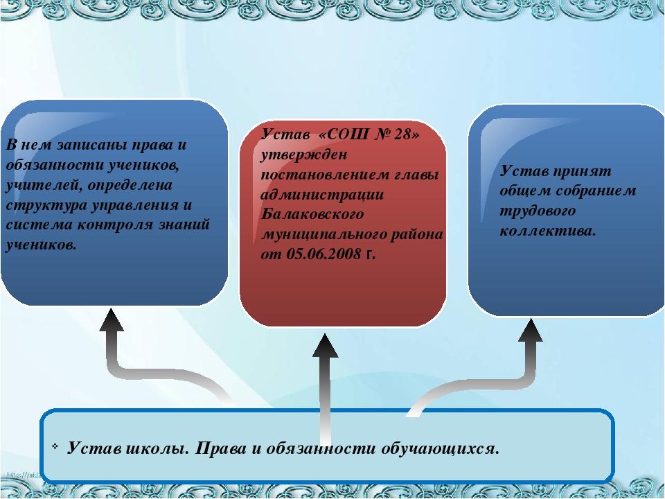 Text in here В нем записаны права и обязанности учеников, учителей, определе...