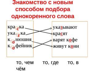 Знакомство с новым способом подбора однокоренного слова кра.. ка ука…ка к…нюш