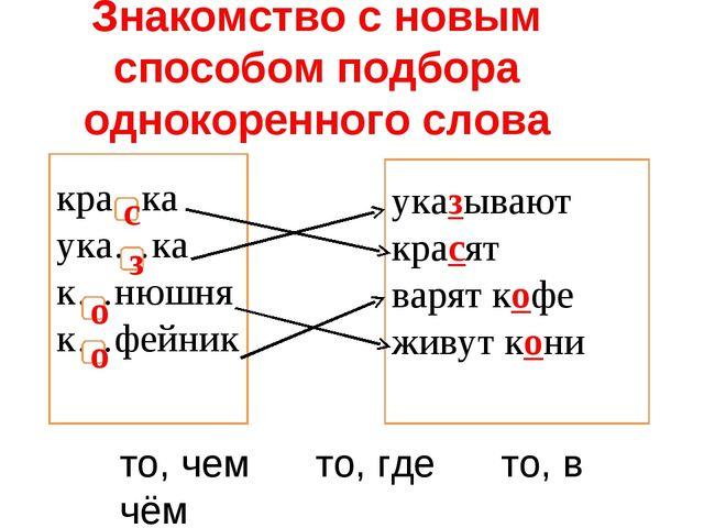 Знакомство с новым способом подбора однокоренного слова кра.. ка ука…ка к…нюш...