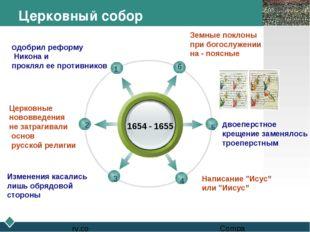 Церковный собор 1654 - 1655 Земные поклоны при богослужении на - поясные Одоб