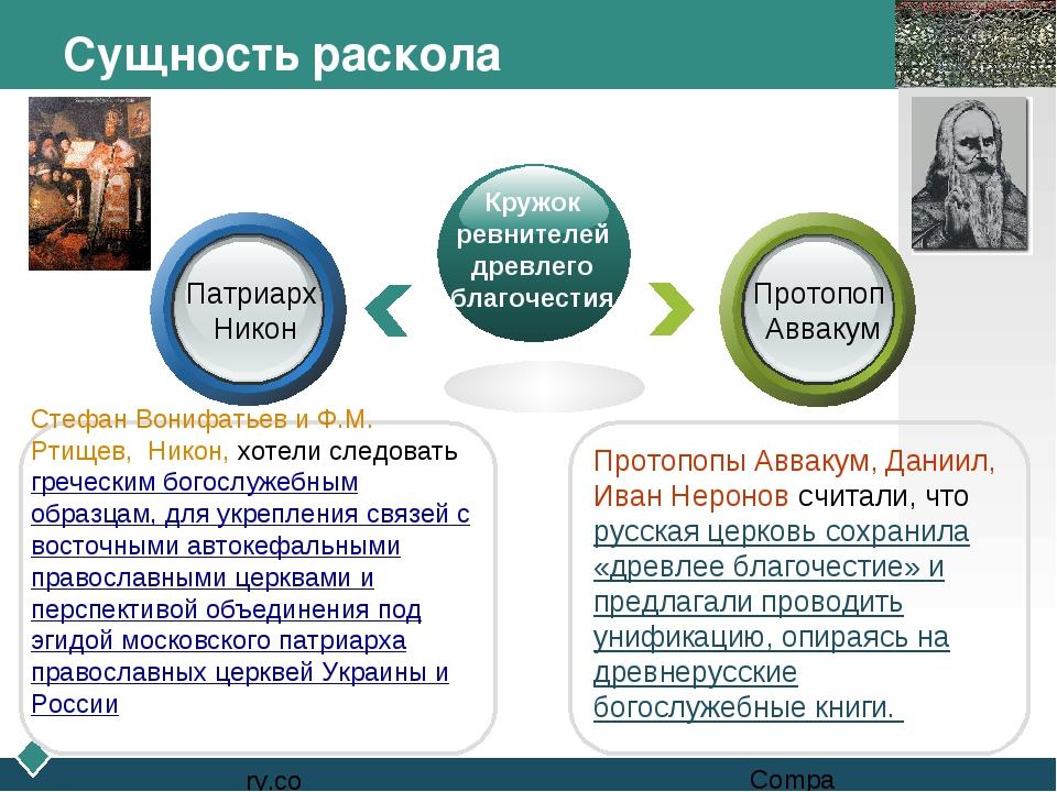 Сущность раскола Протопопы Аввакум, Даниил, Иван Неронов считали, что русская...
