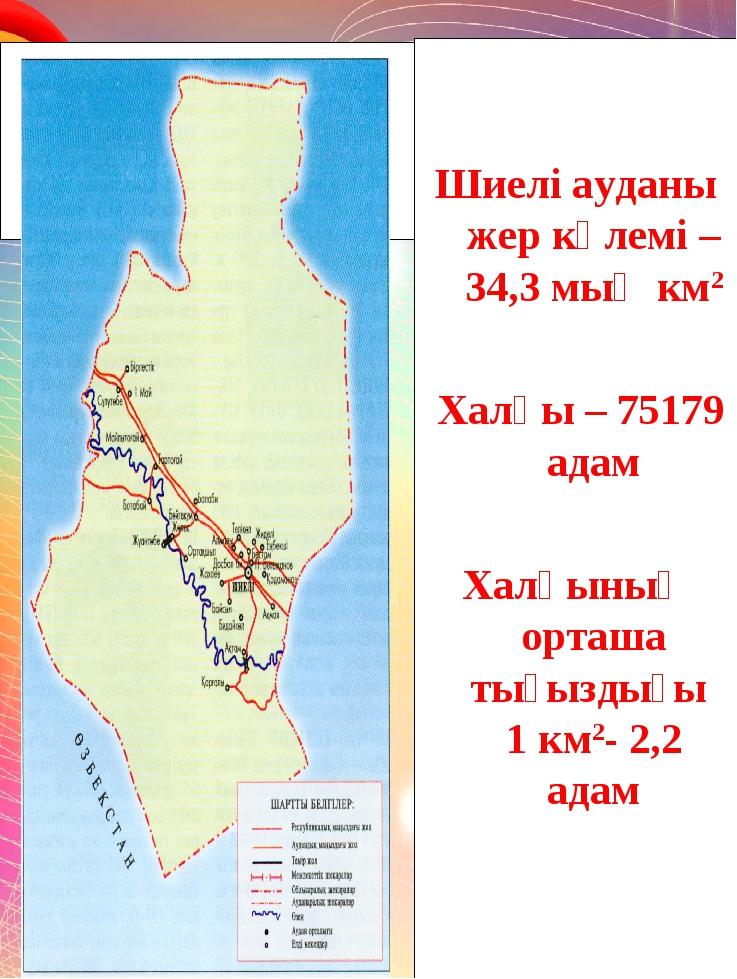 Шиелі ауданы жер көлемі – 34,3 мың км2 Халқы – 75179 адам Халқының орташа т...