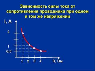 Зависимость силы тока от сопротивления проводника при одном и том же напряжен