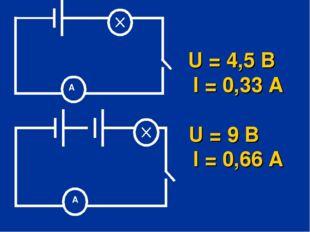 U = 4,5 В I = 0,33 А U = 9 В I = 0,66 А
