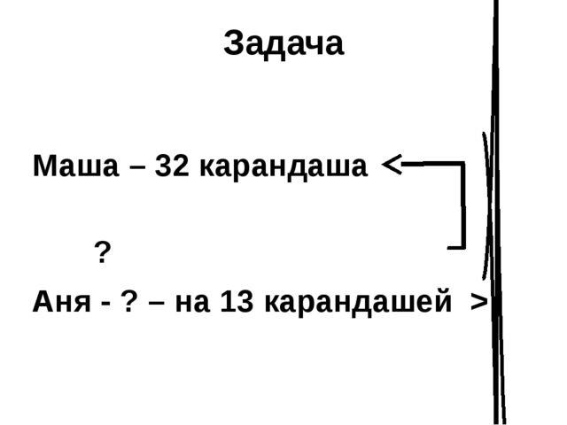 Задача Маша – 32 карандаша ? Аня - ? – на 13 карандашей >