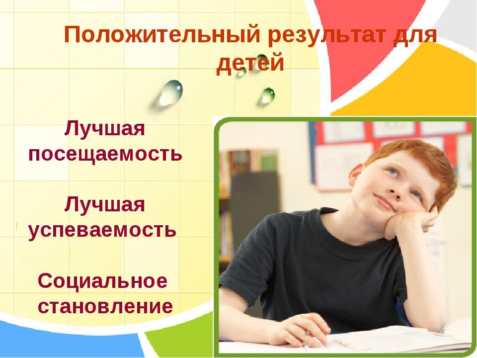 Положительный результат для детей Лучшая посещаемость Лучшая успеваемость Соц...