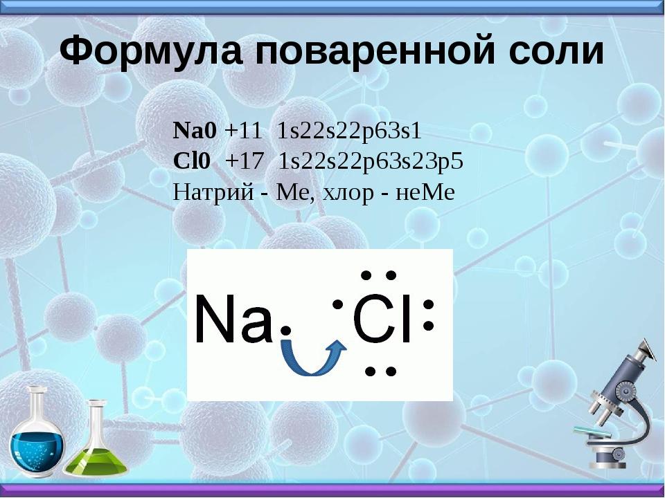 Формула поваренной соли Na0+11 1s22s22p63s1 Cl0 +17 1s22s22p63s23p5 Натрий...