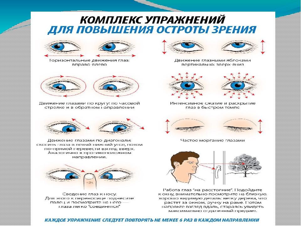 подавляющем упражнения с картинками для коррекции зрение нотах обозначается волнистой
