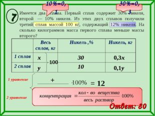 0,1y 0,3x y x Имеется два сплава. Первый сплав содержит 30% никеля, второй —