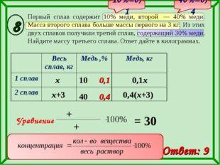 0,4(x+3) x+3 x Первый сплав содержит 10% меди, второй — 40% меди. Масса втор