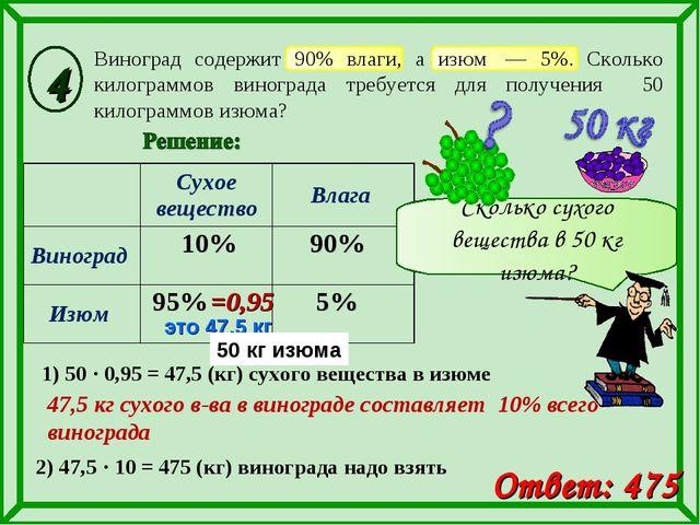 это 47,5 кг 90% 95% 10% Виноград содержит 90% влаги, а изюм — 5%. Сколько ки...