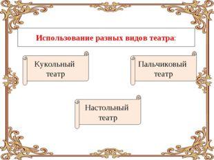 Использование разных видов театра: Кукольный театр Пальчиковый театр Настольн