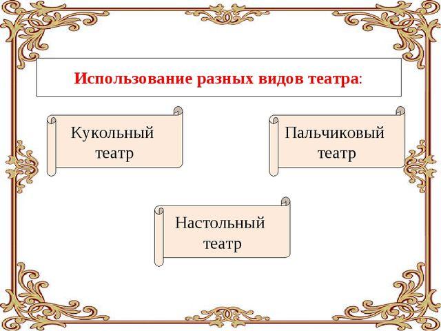 Использование разных видов театра: Кукольный театр Пальчиковый театр Настольн...