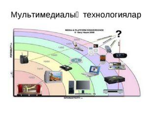 Мультимедиалық технологиялар