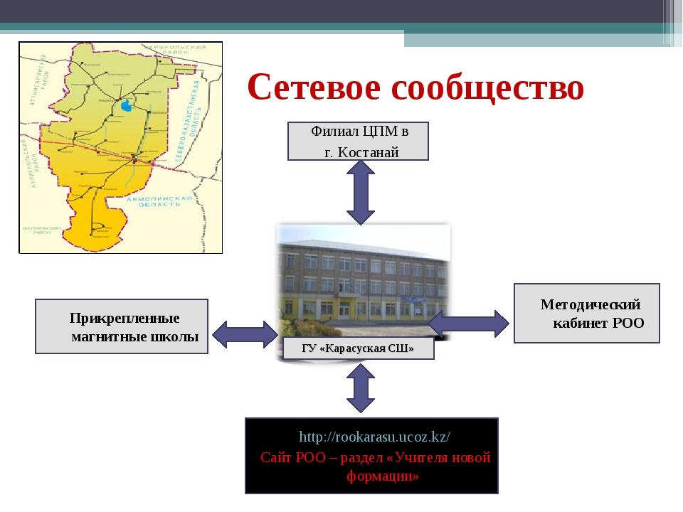 Сетевое сообщество ГУ «Карасуская СШ» Филиал ЦПМ в г. Костанай Прикрепленные...
