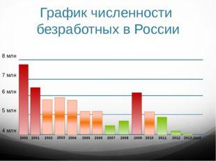 В Камчатском крае в 2015 году минимальный размер пособия и стипендии составля