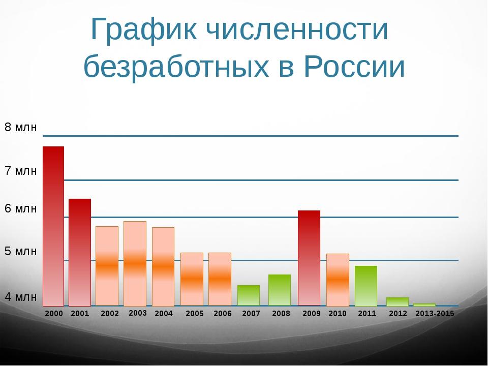 В Камчатском крае в 2015 году минимальный размер пособия и стипендии составля...