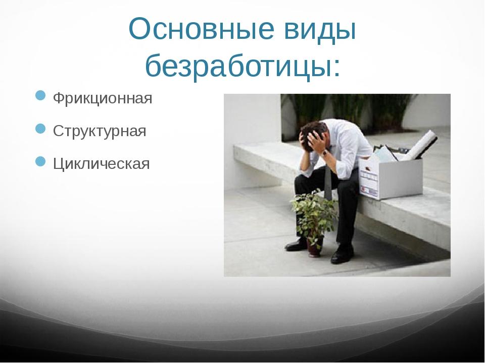 Основные виды безработицы: Фрикционная Структурная Циклическая