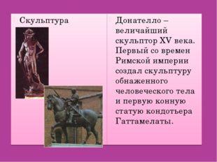 Скульптура Донателло – величайший скульптор XV века. Первый со времен Римской