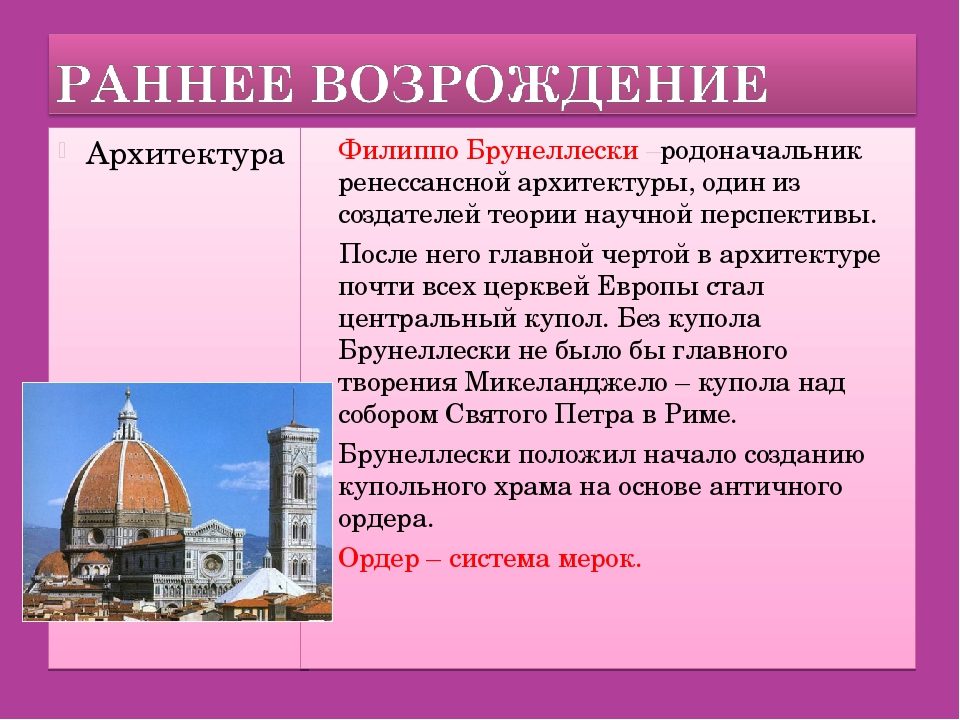 Архитектура Филиппо Брунеллески –родоначальник ренессансной архитектуры, один...